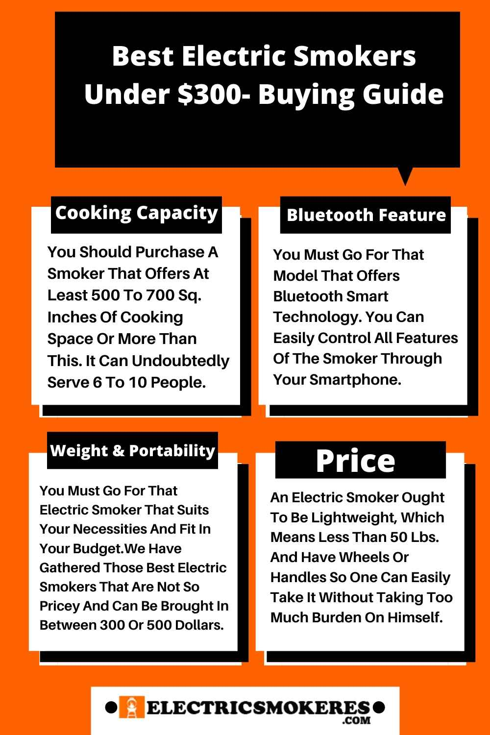 Best Electric Smokers under $300- Buying Guide